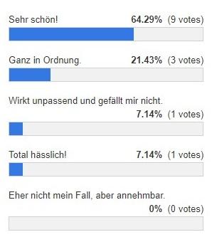 Schülerzeitung AG - Kritik am Wandbild CWG [23.11.2017] (2.2)