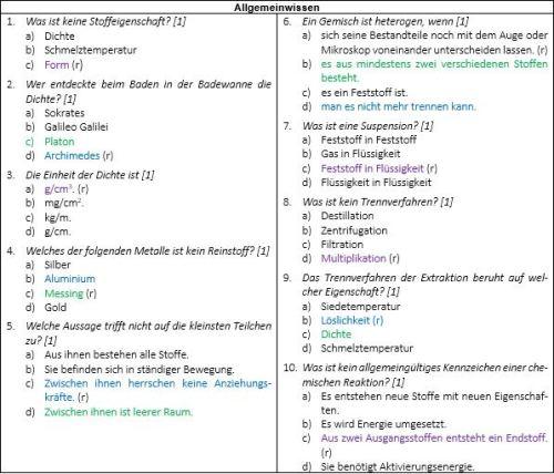 Schülerzeitung AG - Lehrertest Umb, Slo_Auswertung [Mat; Che] (5)