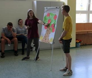 ... stellten die SchülerInnen ihre Gruppenarbeiten vor.