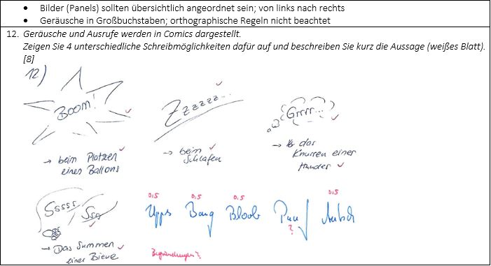 Schülerzeitung AG - Lehrertest Thon, Renr_Auswertung [Kun; Mus] (3)