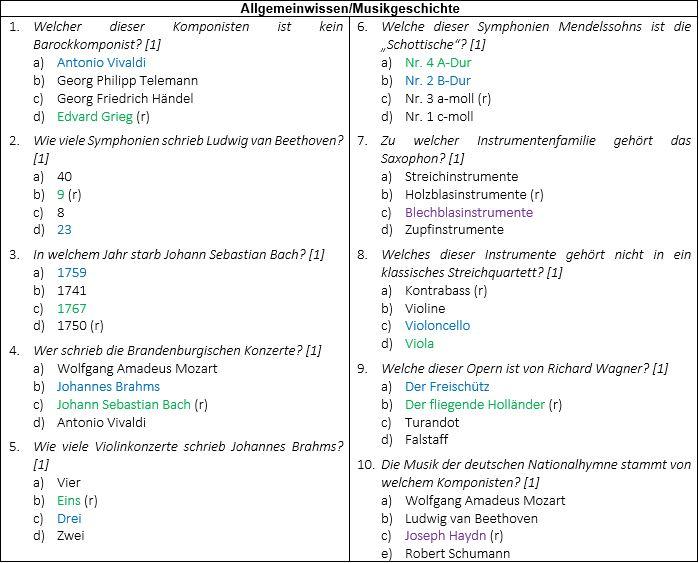 Schülerzeitung AG - Lehrertest Thon, Renr_Auswertung [Kun; Mus] (5)