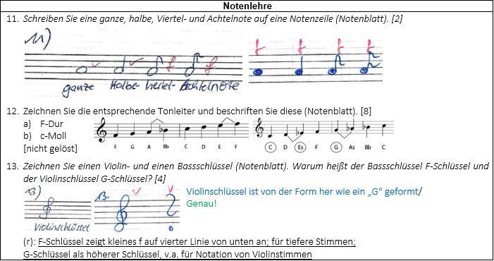Schülerzeitung AG - Lehrertest Thon, Renr_Auswertung [Kun; Mus] (6)