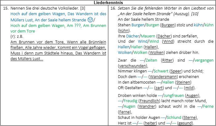 Schülerzeitung AG - Lehrertest Thon, Renr_Auswertung [Kun; Mus] (8)